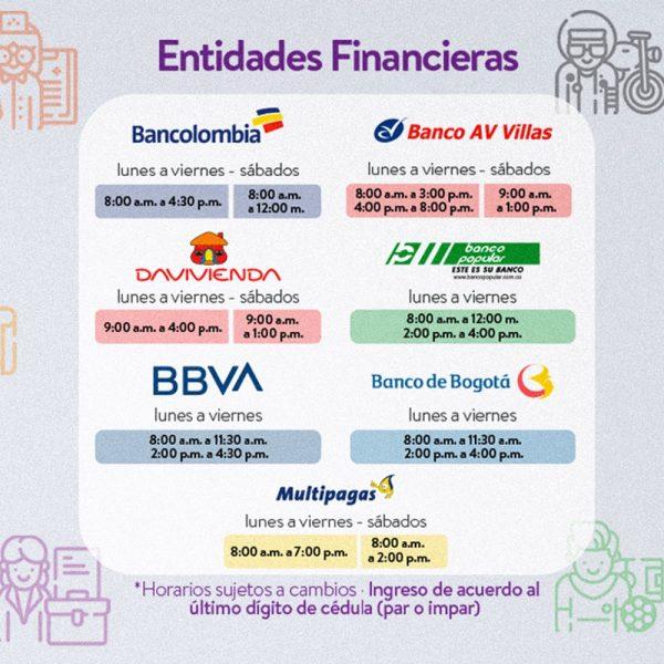 bancos-web